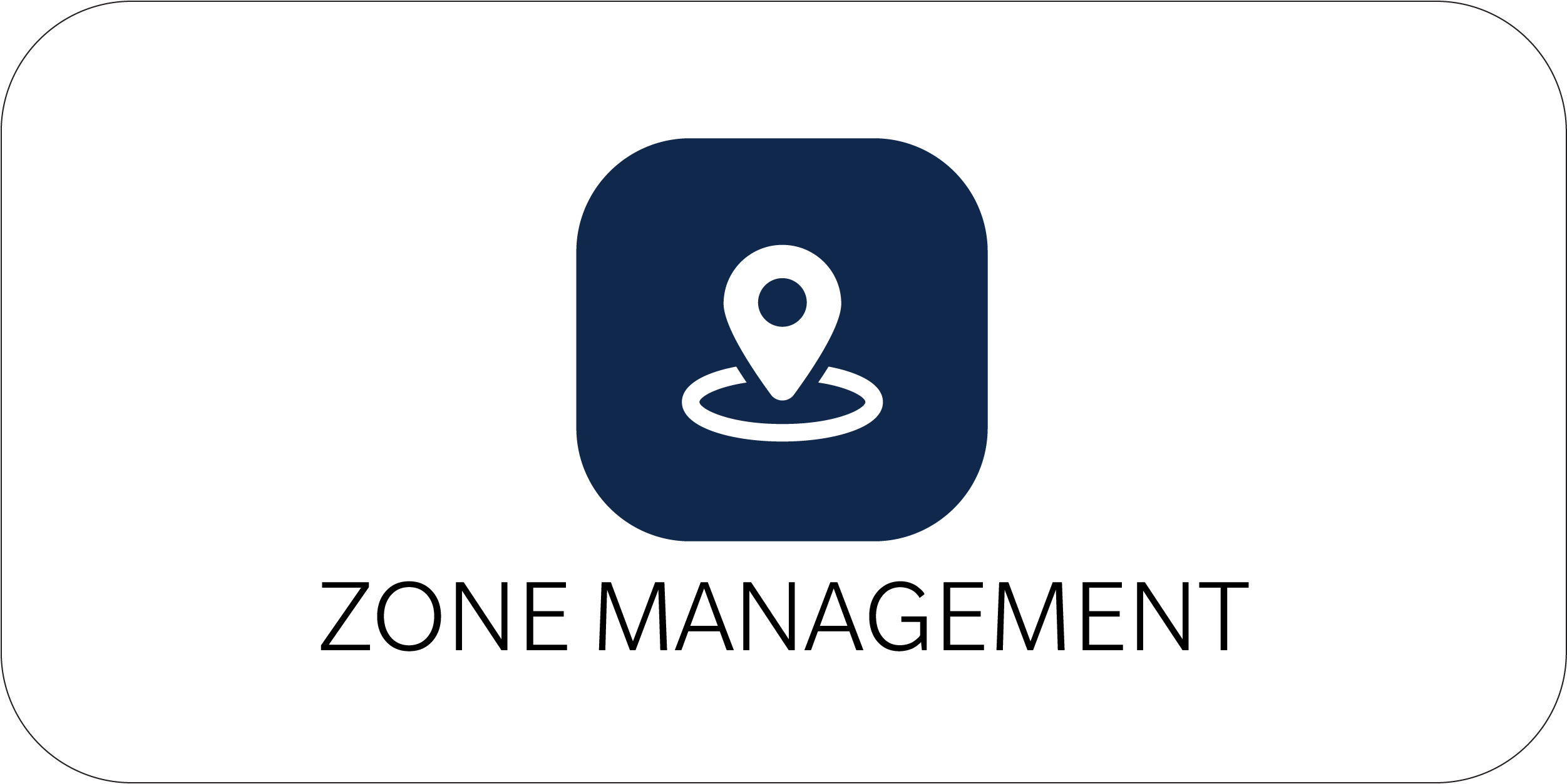 Links to Zone Management